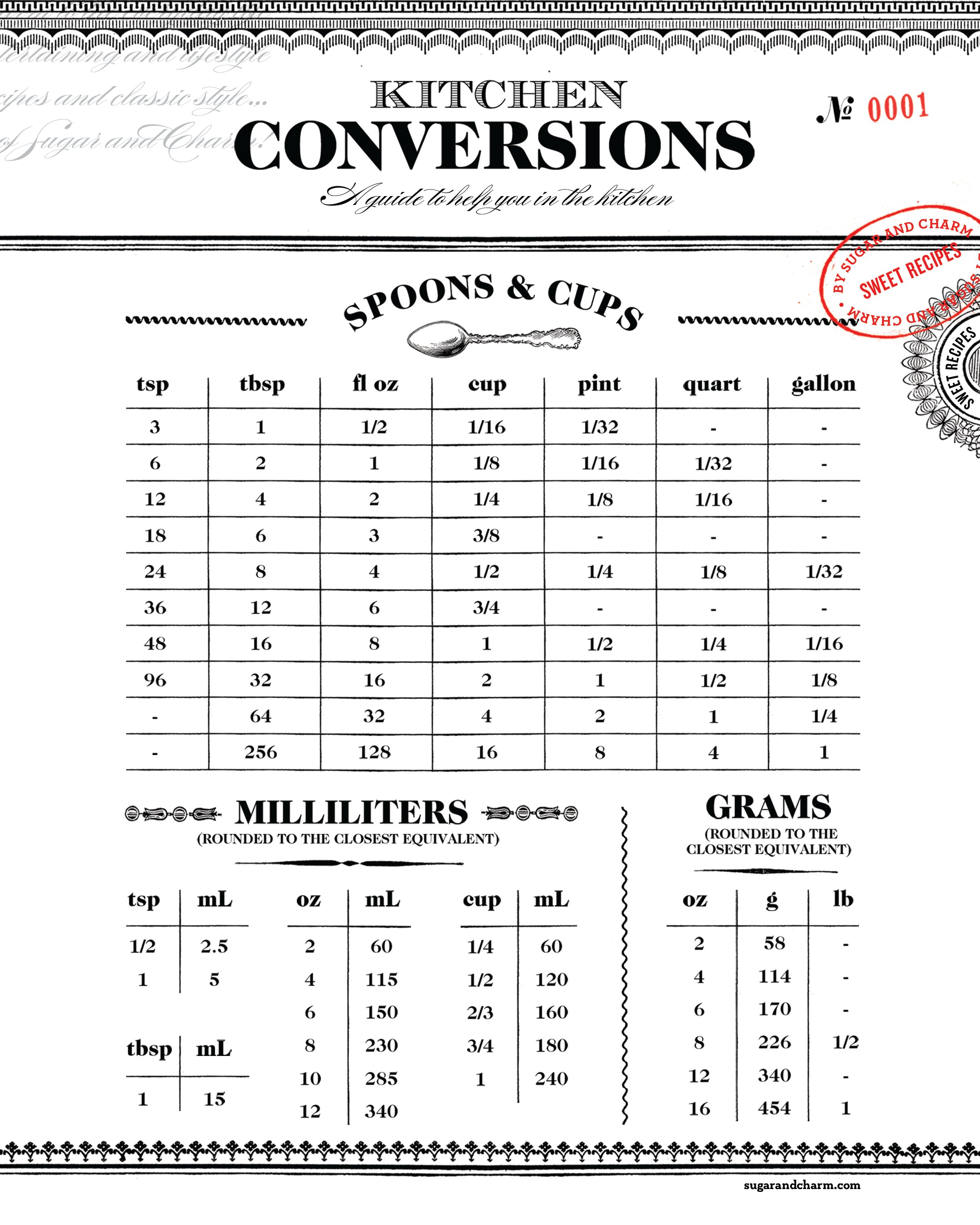 photo about Printable Measurement Charts known as Kitchen area Conversion Chart