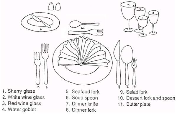 Etiquette school table setting 101 sugar and charm sweet formal table settingrev ccuart Choice Image