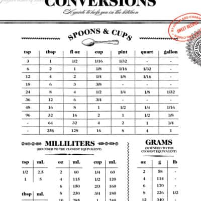 Charming Printable Kitchen Conversion Chart