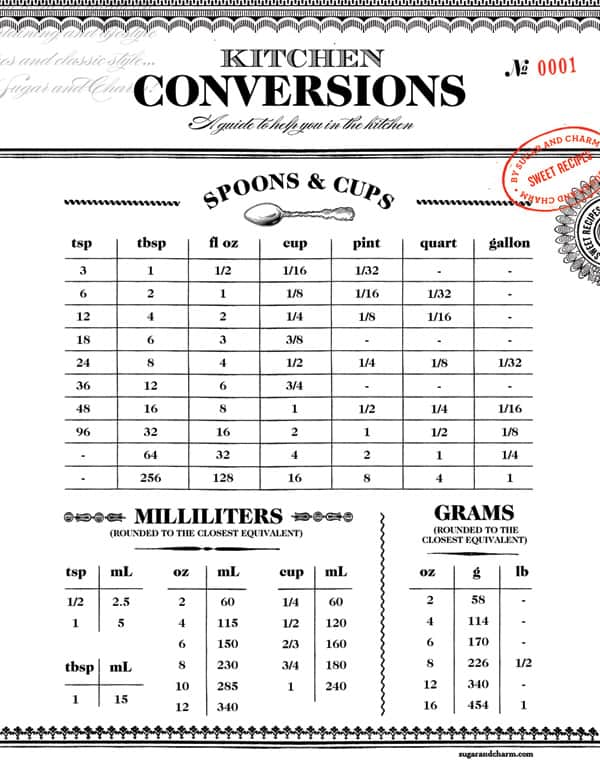 Printable Kitchen Conversion Chart  Sugar And Charm Sugar And Charm