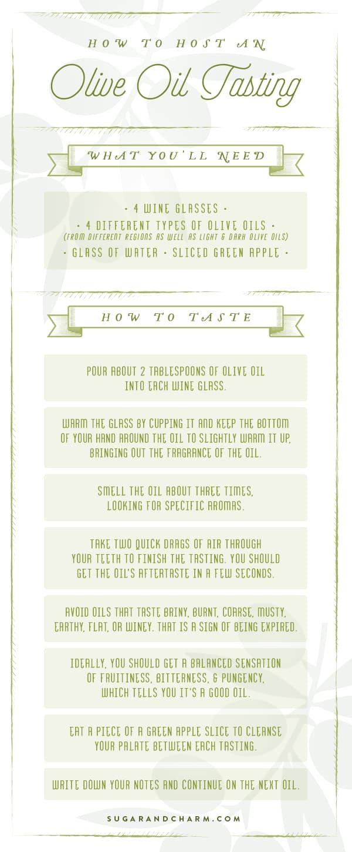 Olive oil tasting graphic