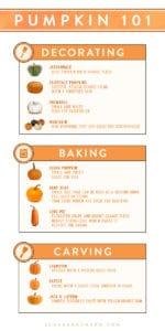 Charming Pumpkin Guide