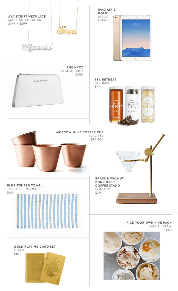 Gift guide for mom graphic