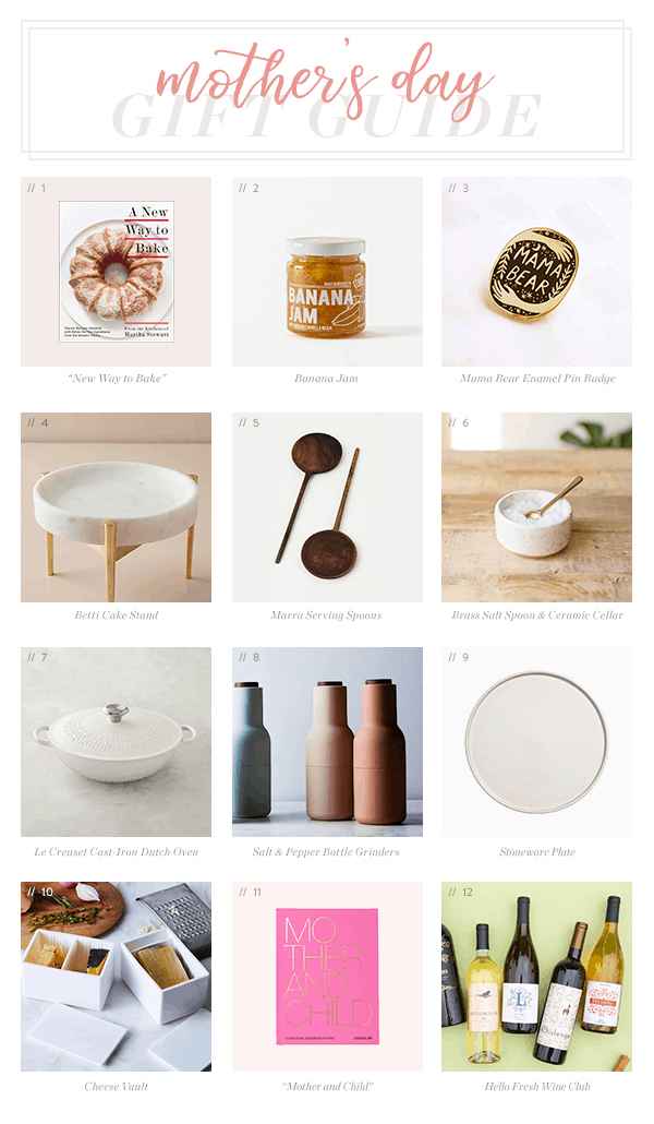 Mother's Day Gift Guide with images of products.