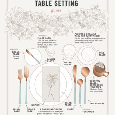 Charming & Modern Table Setting Guide