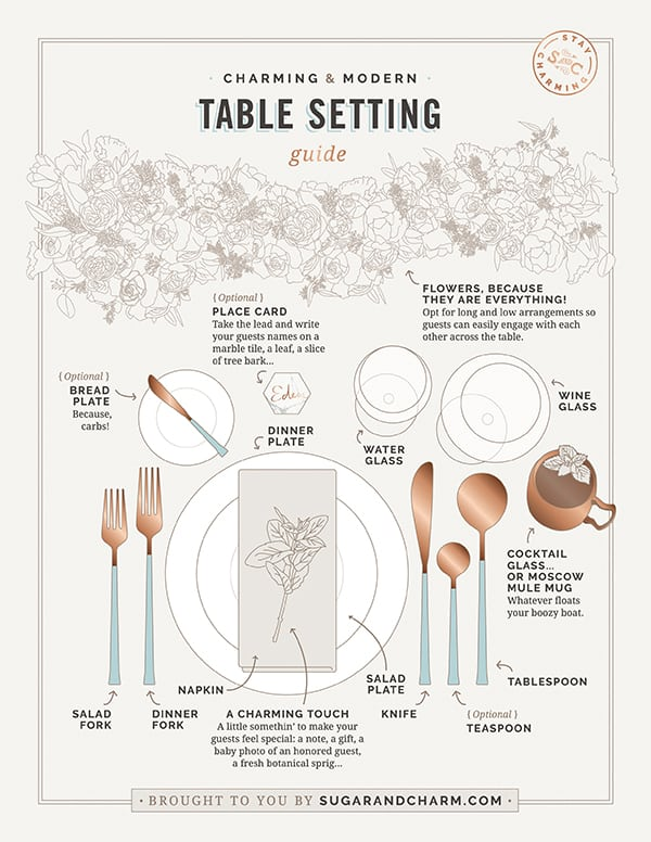 We\u0027re so happy to present our very charming and modern table setting guide! We\u0027ve seen one too many outdated and traditional table setting guides ...  sc 1 st  Sugar and Charm & Charming \u0026 Modern Table Setting Guide - Sugar and Charm - sweet ...