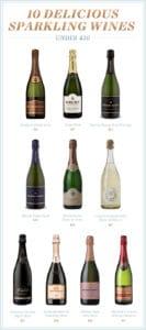 10 Delicious Sparkling Wines under $30