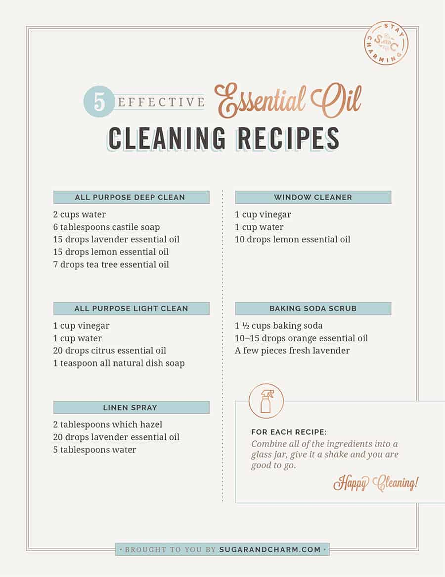 picture regarding Essential Oils Chart Printable called 5 Organic and natural Do it yourself Cleansing Recipes that Effort! - Sugar and Attraction