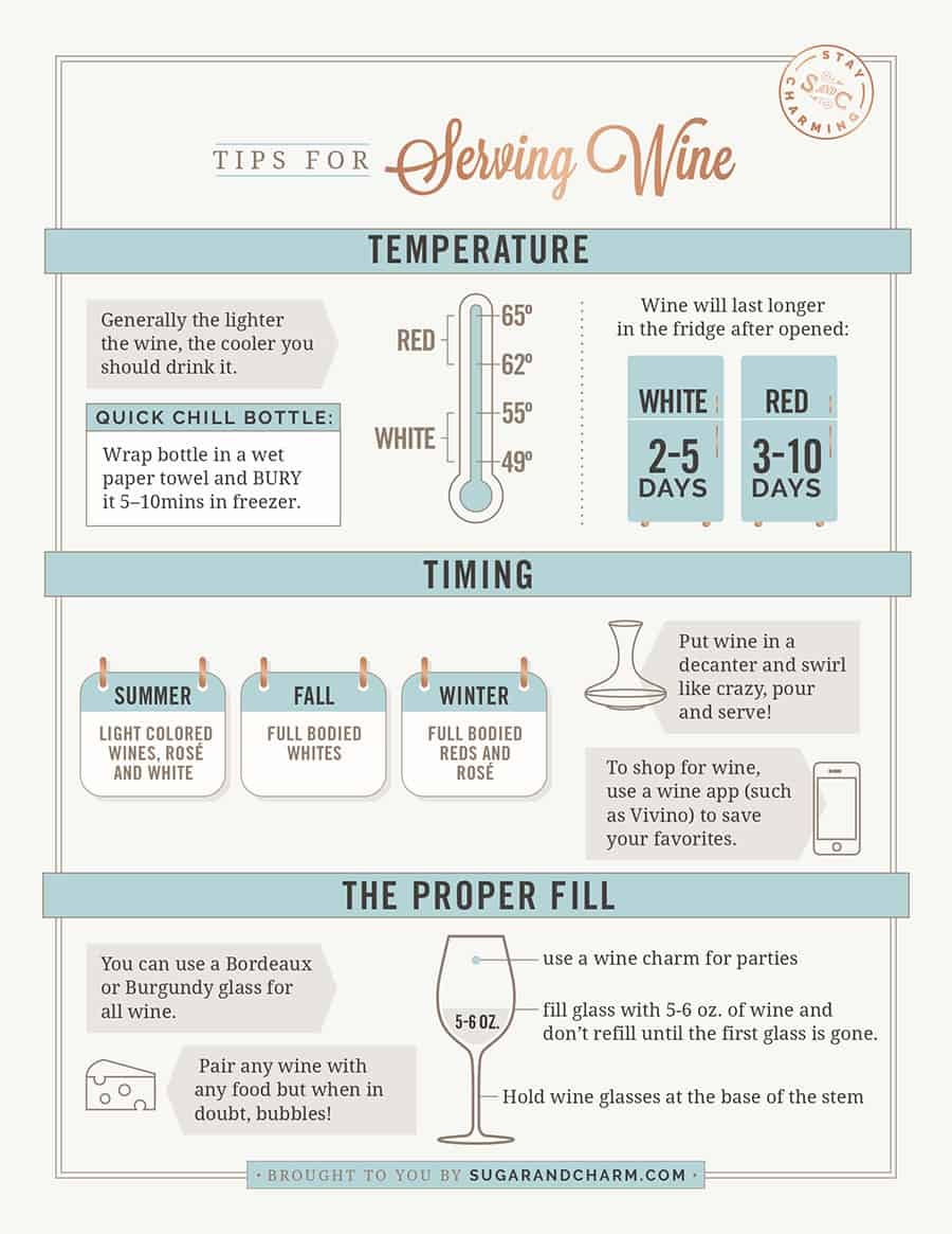 Guide for serving wine printable graphic with information on serving wine.