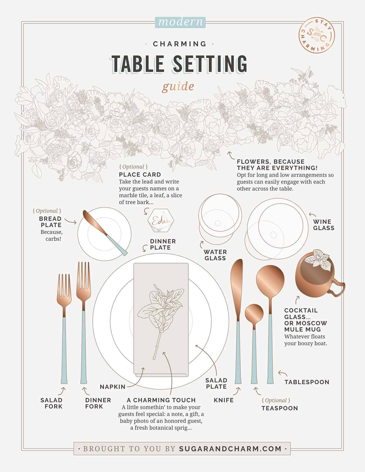 hoe to set a table setting graphic