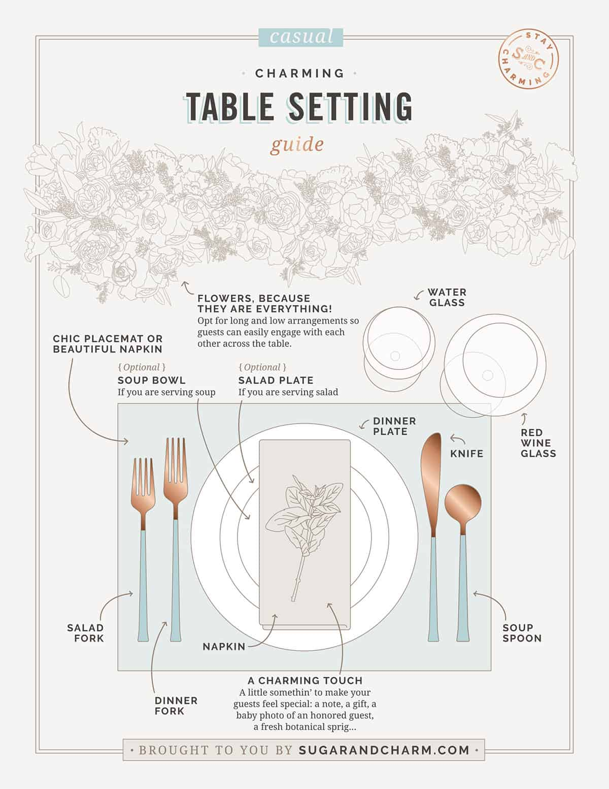 simple table setting guide