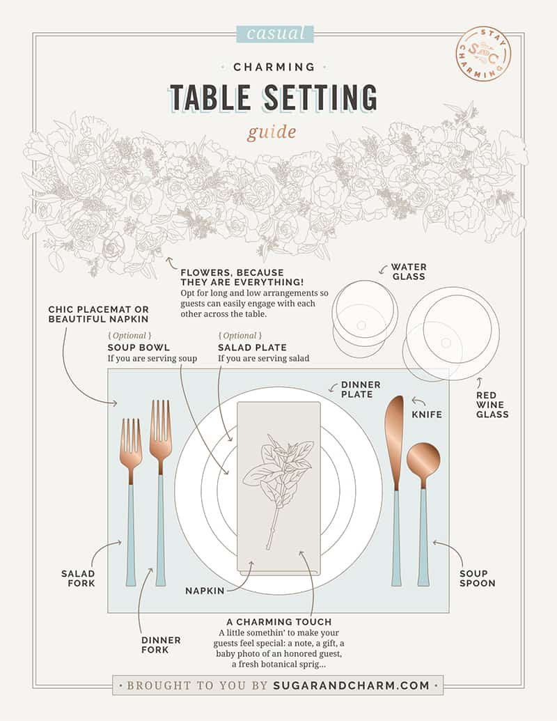 A graphic with charming illustrations for setting a casual table setting.