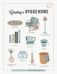 How You Can Hygge Your Home and Life!