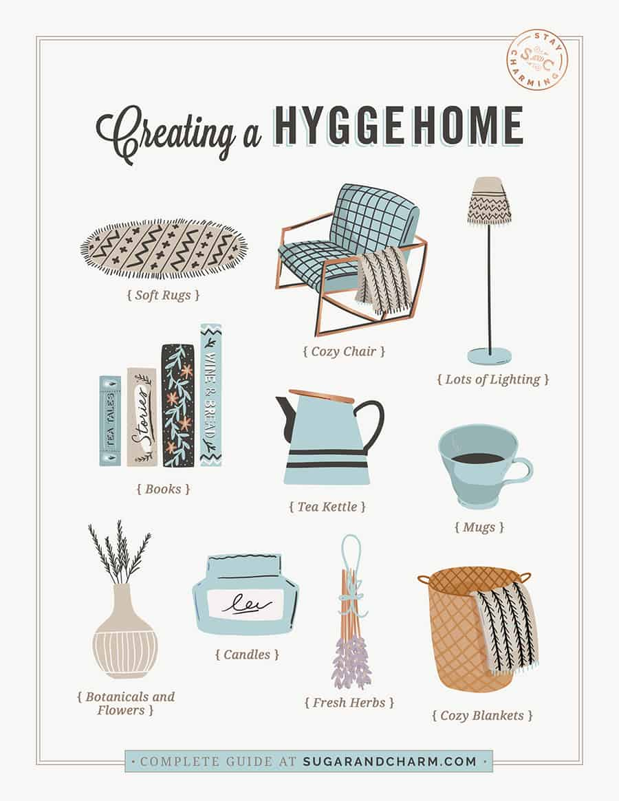 graphic board showing items for two to hygge your home.