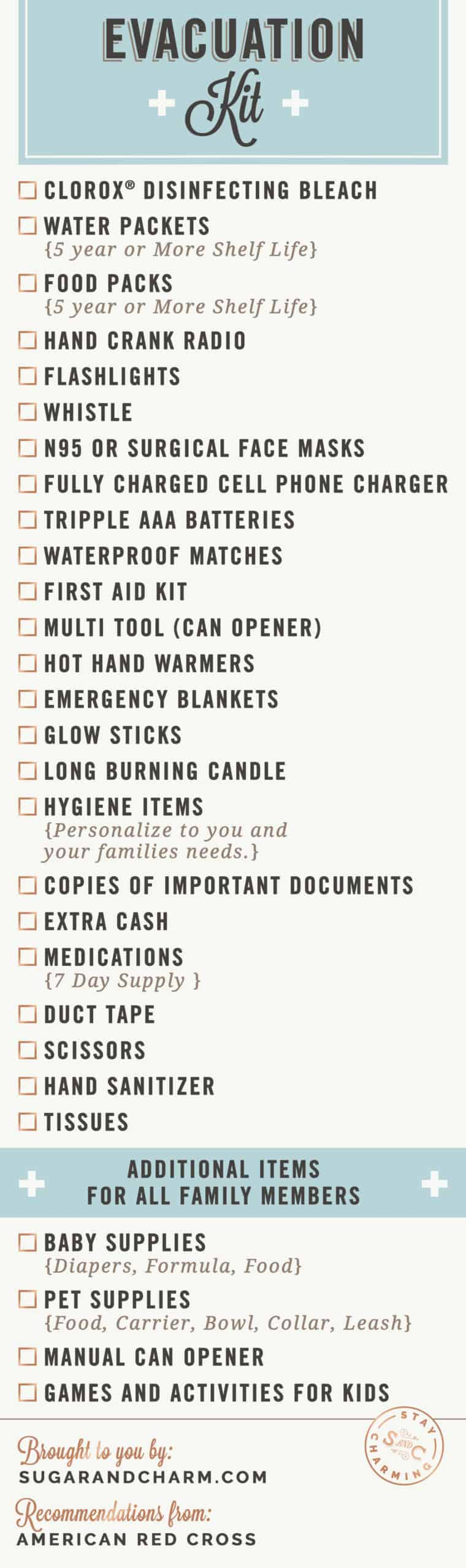 List of items for an emergency kit