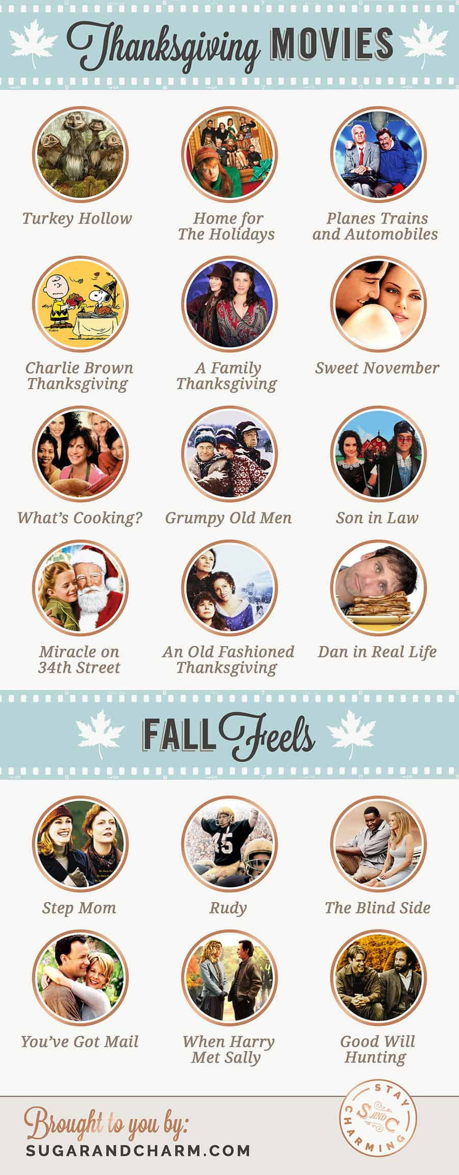 List with photos of Thanksgiving movies.