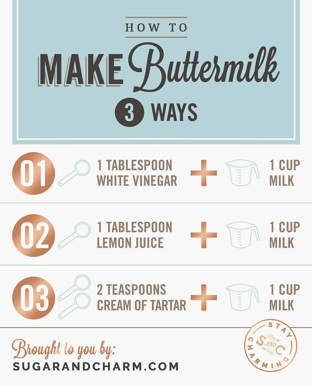 graphic showing how to make buttermilk with lemon juice, vinegar or cream of tartar